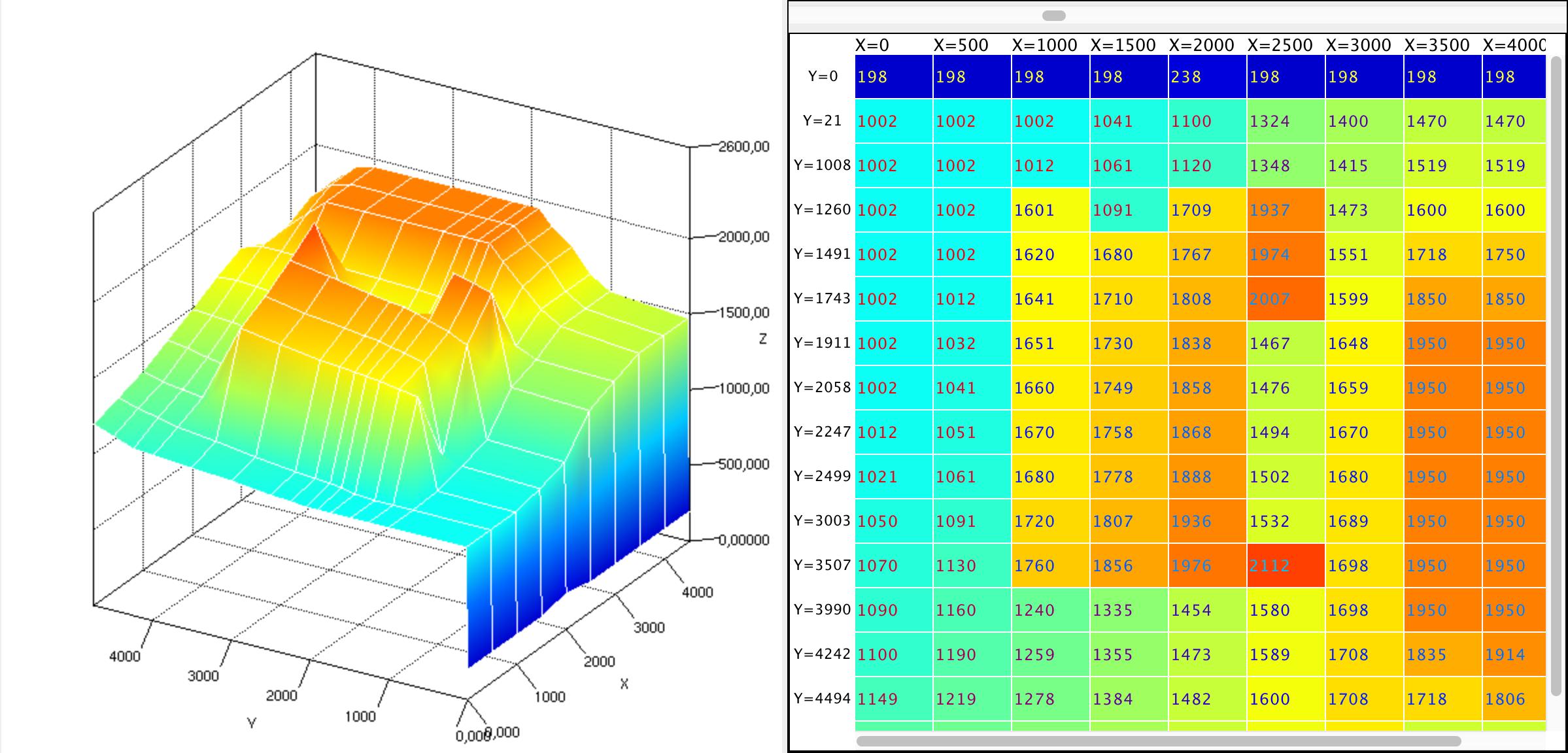 Jzy3d scientific 3d plotting 1234 nvjuhfo Image collections